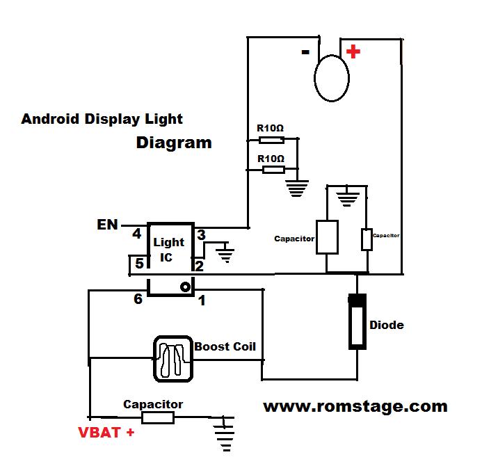 Android Mobile Display Light Problem Solution  U2013 Romstage