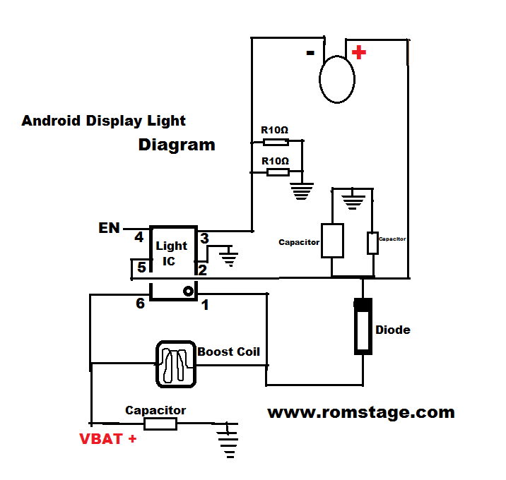 Android Mobile Display Light Problem Solution